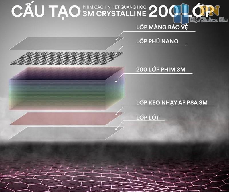 Cấu tạo phim cách nhiệt ô tô 3M Crystalline