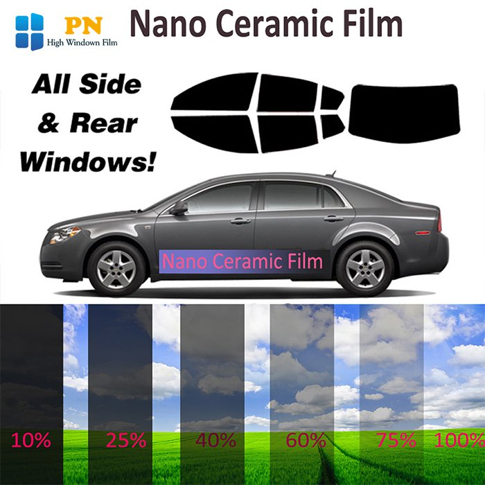 Ưu điểm của Nano Ceramics