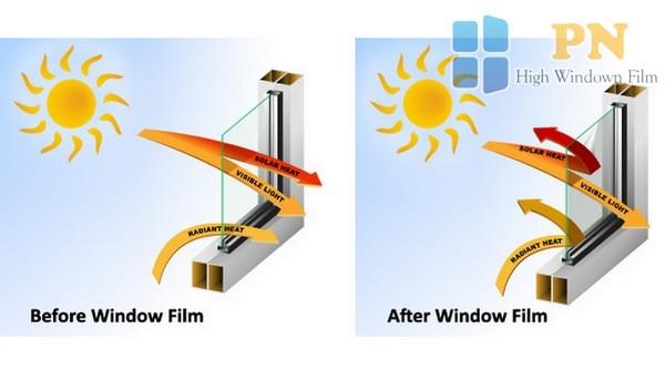 phim dán kính chống được nóng không 2