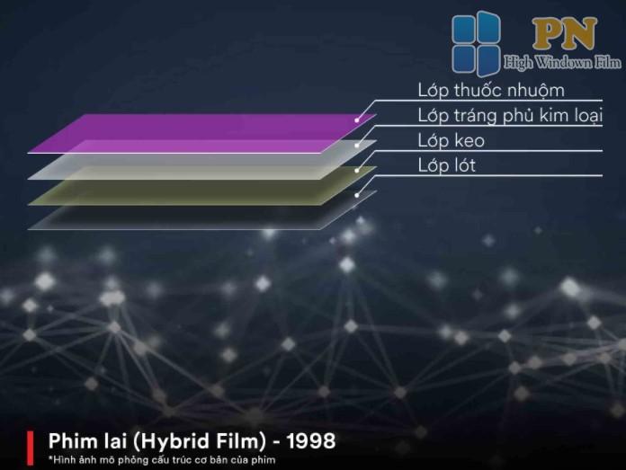công nghệ sản xuất film chống nắng