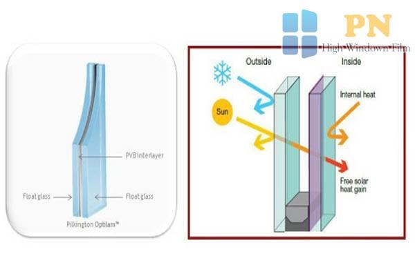 Cấu tạo và công dụng kính cách nhiệt